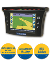 Automated steering systems trimble autopilot dicky john trimble ez guide 500 ronin pfs sciox Images